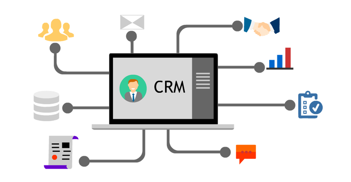 effects of implementing crm systems Find out about the pros and potential cons of customer relationship management and how therefore it systems that specifically drawbacks of implementing crm.