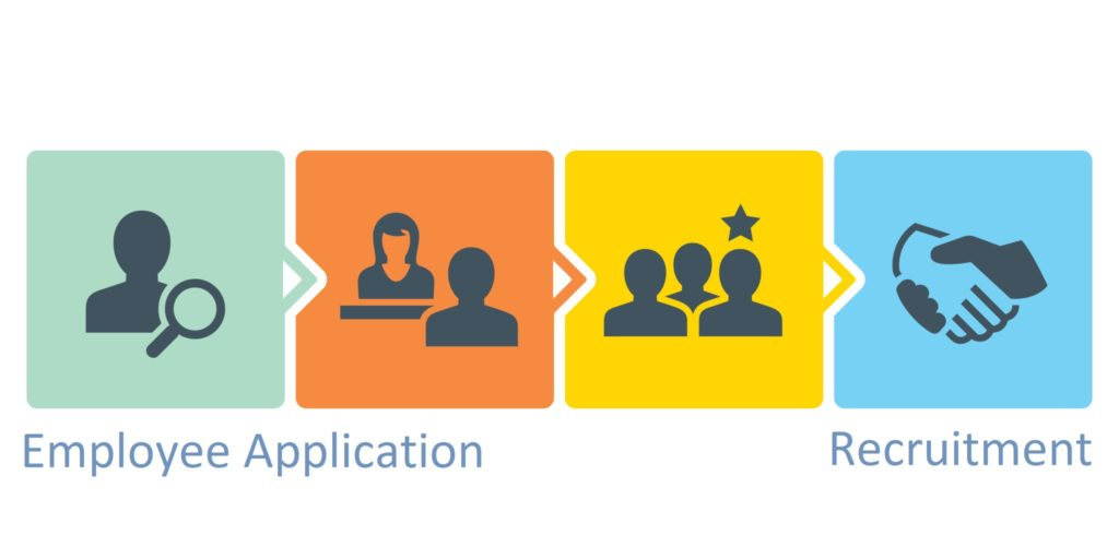 Manage Job Application & Recruitment
