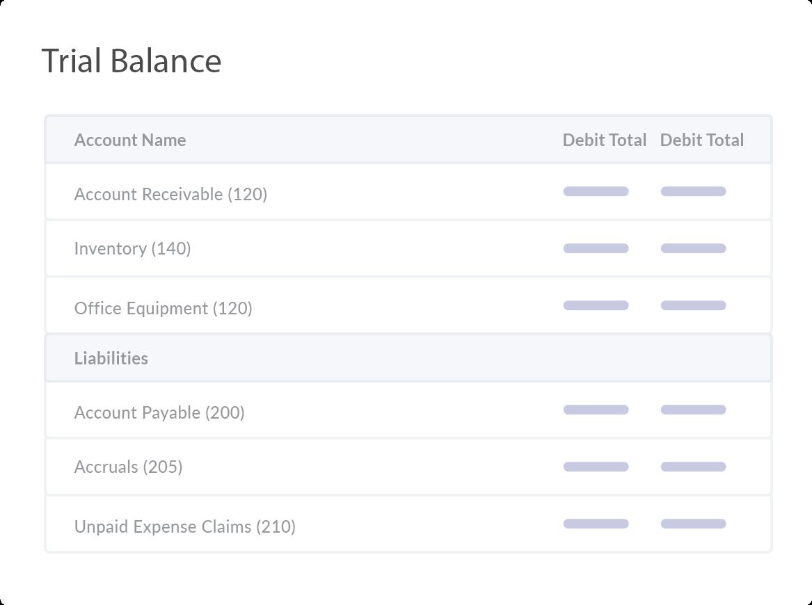 check balance sheets pike productoseb co
