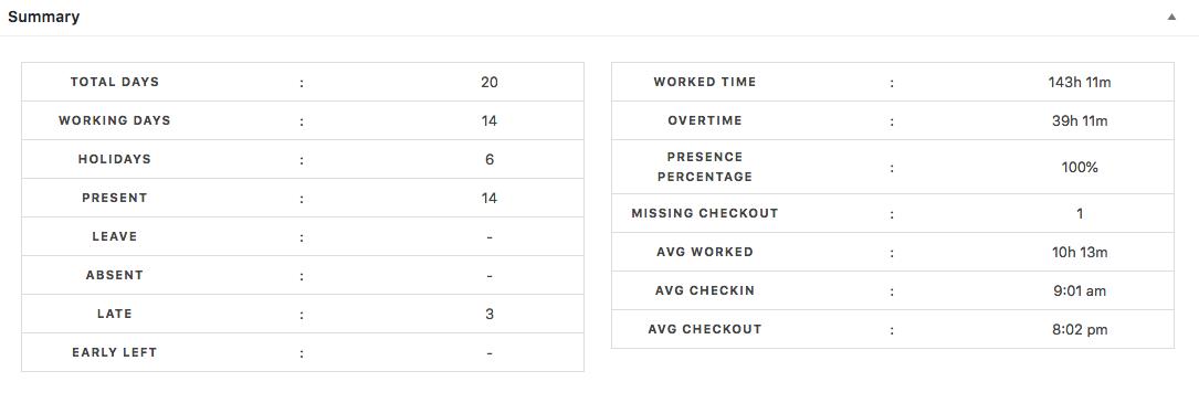 Employee attendance summary