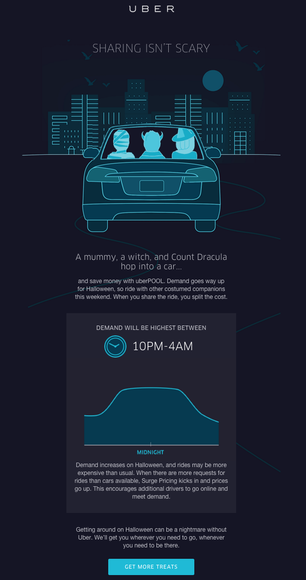 holiday email marketing - uber