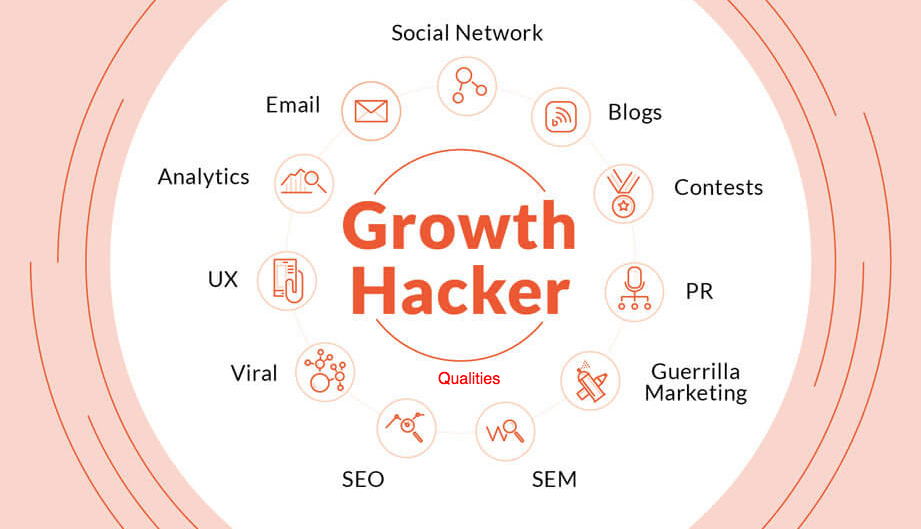 Growth Hacker Best Qualities