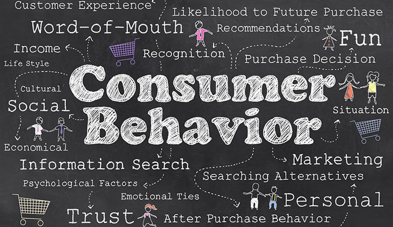 Customer Behaviour Analysis