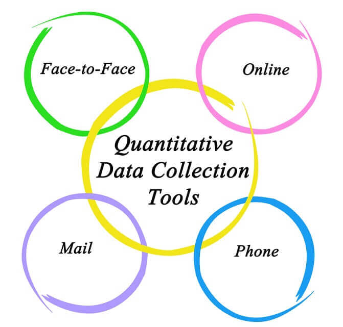 quantitative-data-collection-tool