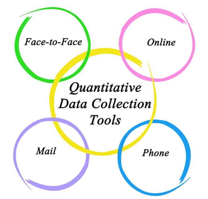 quantitative-data-collection-tool